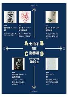 【2019・9月】新しく日本酒が入りました!すべて一杯800円